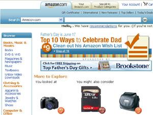 Amazon Adwords