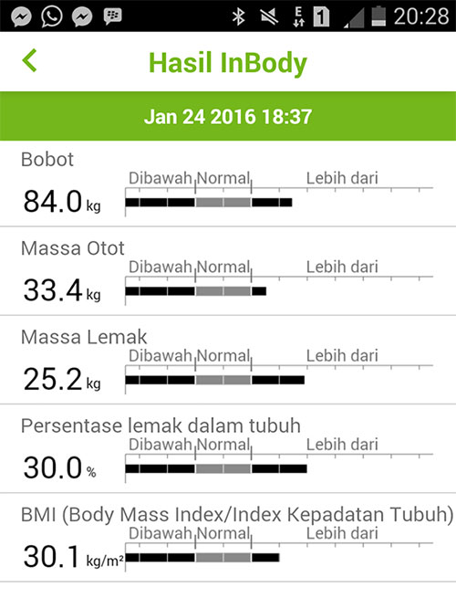 hasil-inbody1